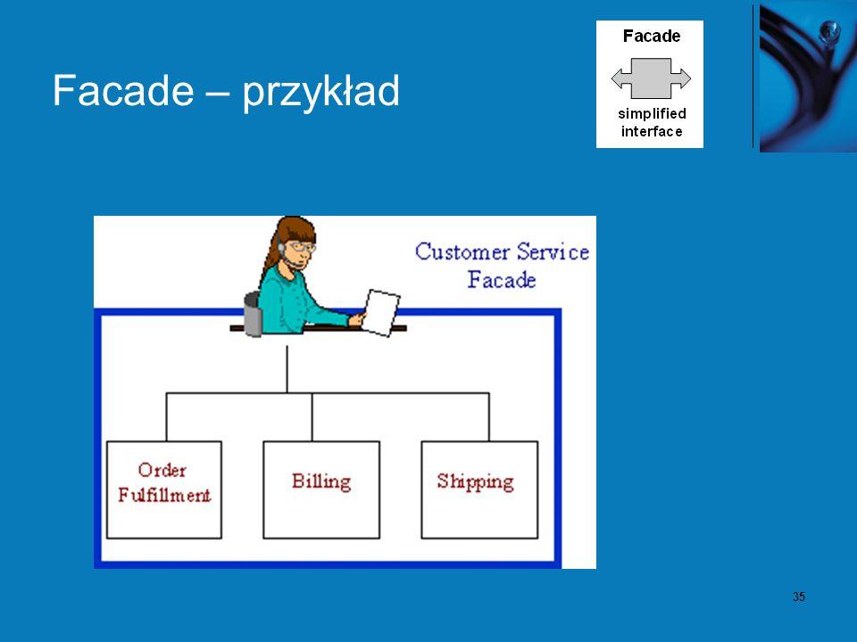 36 Facade – przykłady Java – klasa JOptionPane pakietu javax.swing C# - klasa MessageBox pakietu System.Windows.Forms