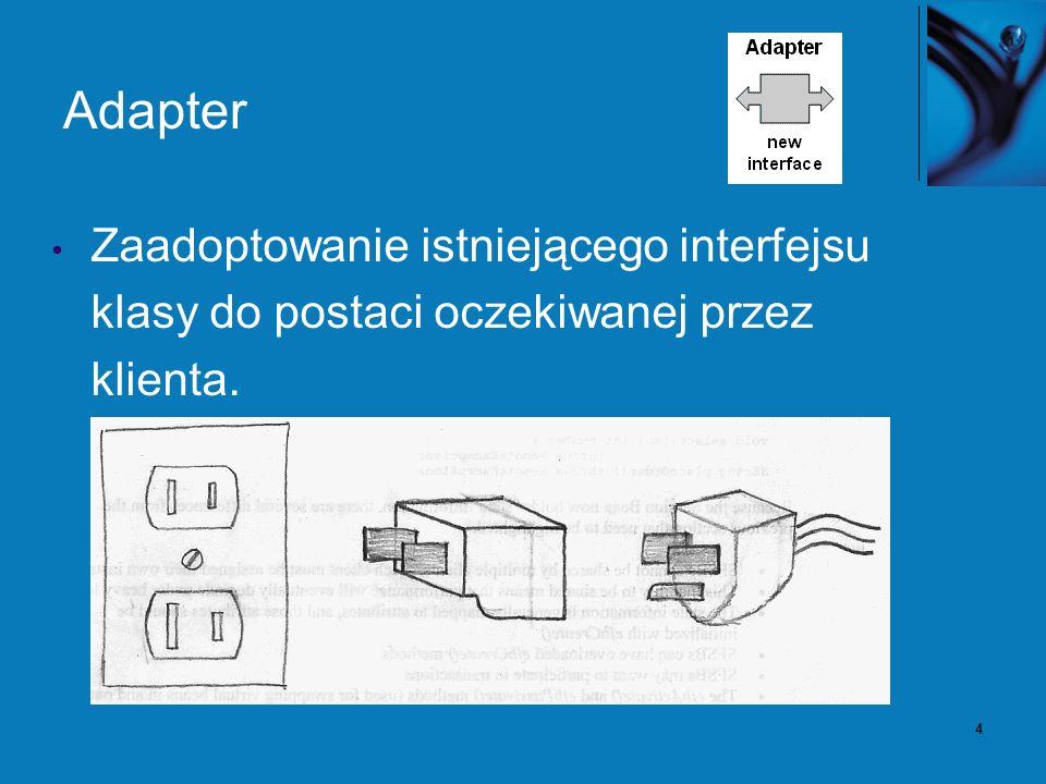 5 Adapter - Problem Niepowiązane klasy, komponenty rozwijane w różnym czasie lub równolegle mają ze sobą współpracować.
