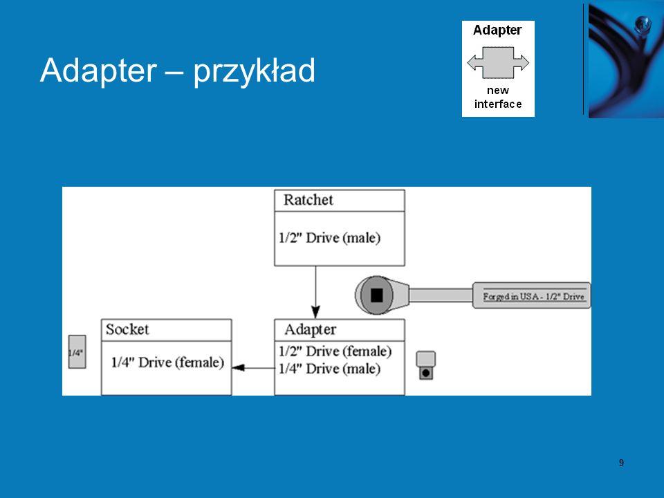10 Adapter - Konsekwencje Klient i adaptowany komponent (klasa, metoda, itp.) pozostają niezależne.