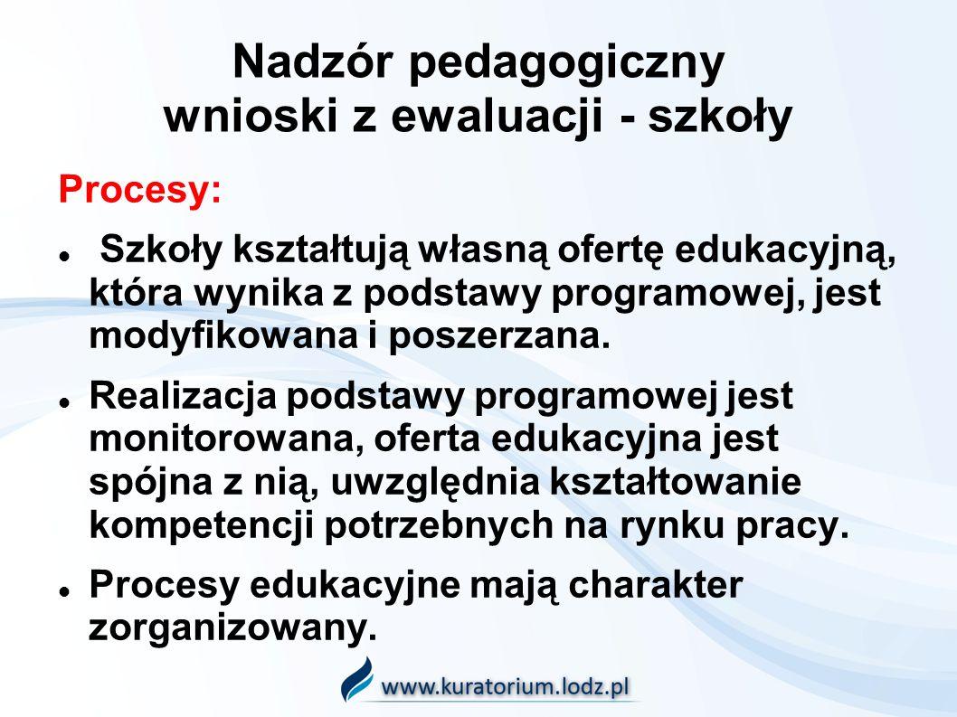 Nadzór pedagogiczny wnioski z ewaluacji - szkoły Procesy: Szkoły kształtują własną ofertę edukacyjną, która wynika z podstawy programowej, jest modyfi