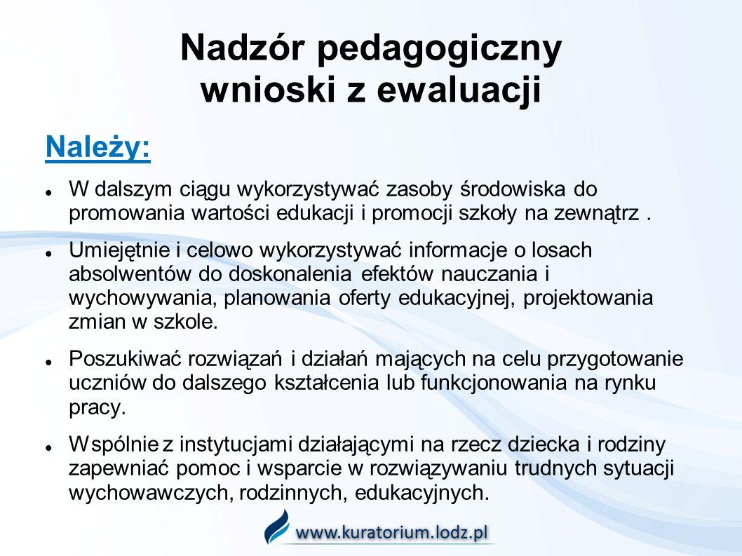 Nadzór pedagogiczny wnioski z ewaluacji Należy: W dalszym ciągu wykorzystywać zasoby środowiska do promowania wartości edukacji i promocji szkoły na z