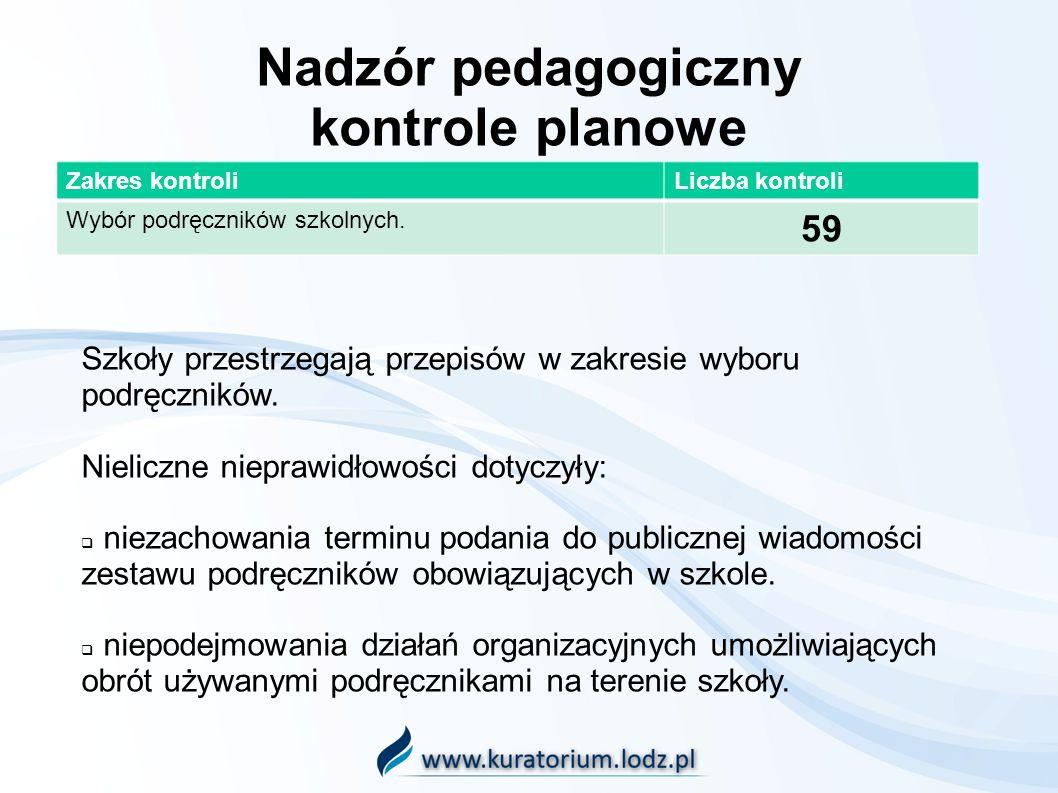 Nadzór pedagogiczny kontrole planowe Zakres kontroliLiczba kontroli Wybór podręczników szkolnych. 59 Szkoły przestrzegają przepisów w zakresie wyboru