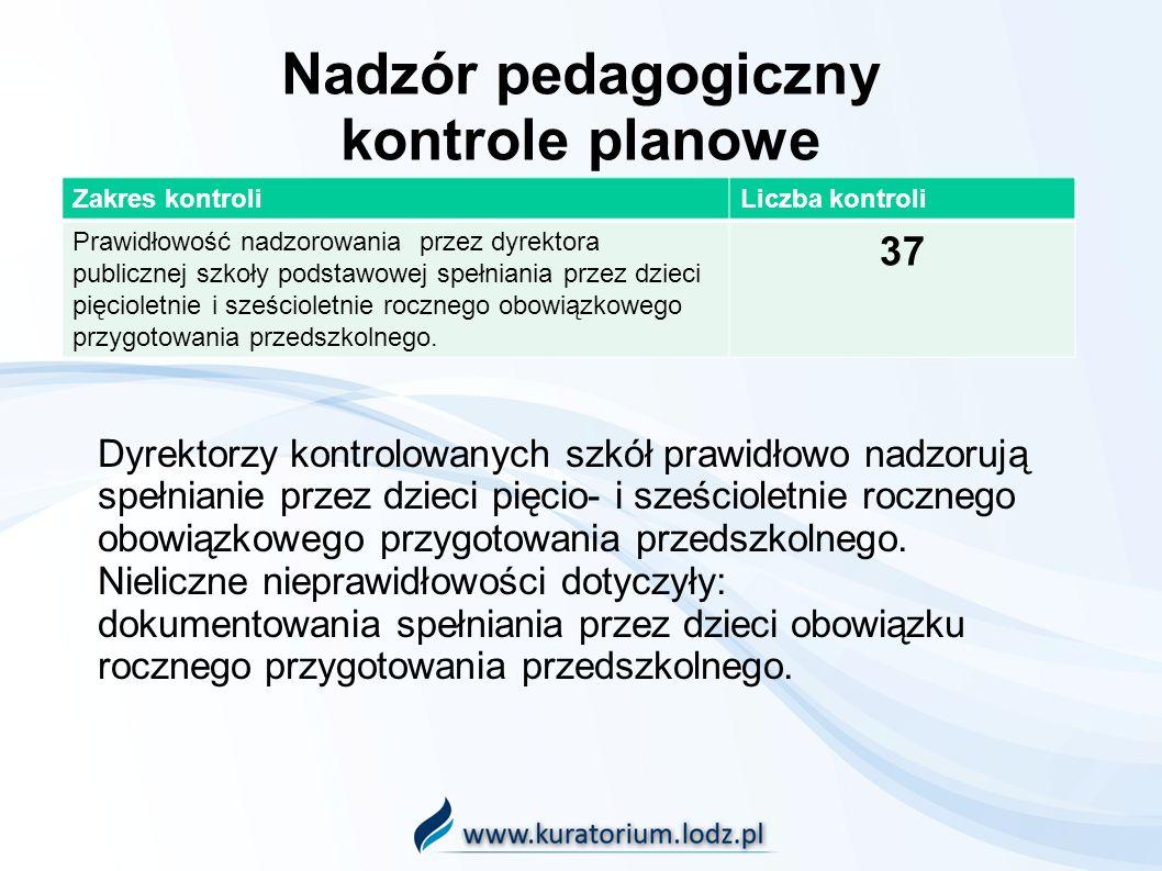 Nadzór pedagogiczny kontrole planowe Zakres kontroliLiczba kontroli Prawidłowość nadzorowania przez dyrektora publicznej szkoły podstawowej spełniania przez dzieci pięcioletnie i sześcioletnie rocznego obowiązkowego przygotowania przedszkolnego.