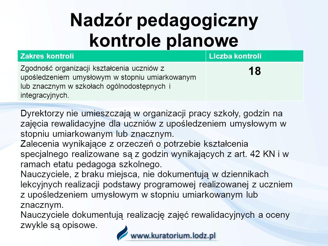 Nadzór pedagogiczny kontrole planowe Zakres kontroliLiczba kontroli Zgodność organizacji kształcenia uczniów z upośledzeniem umysłowym w stopniu umiar