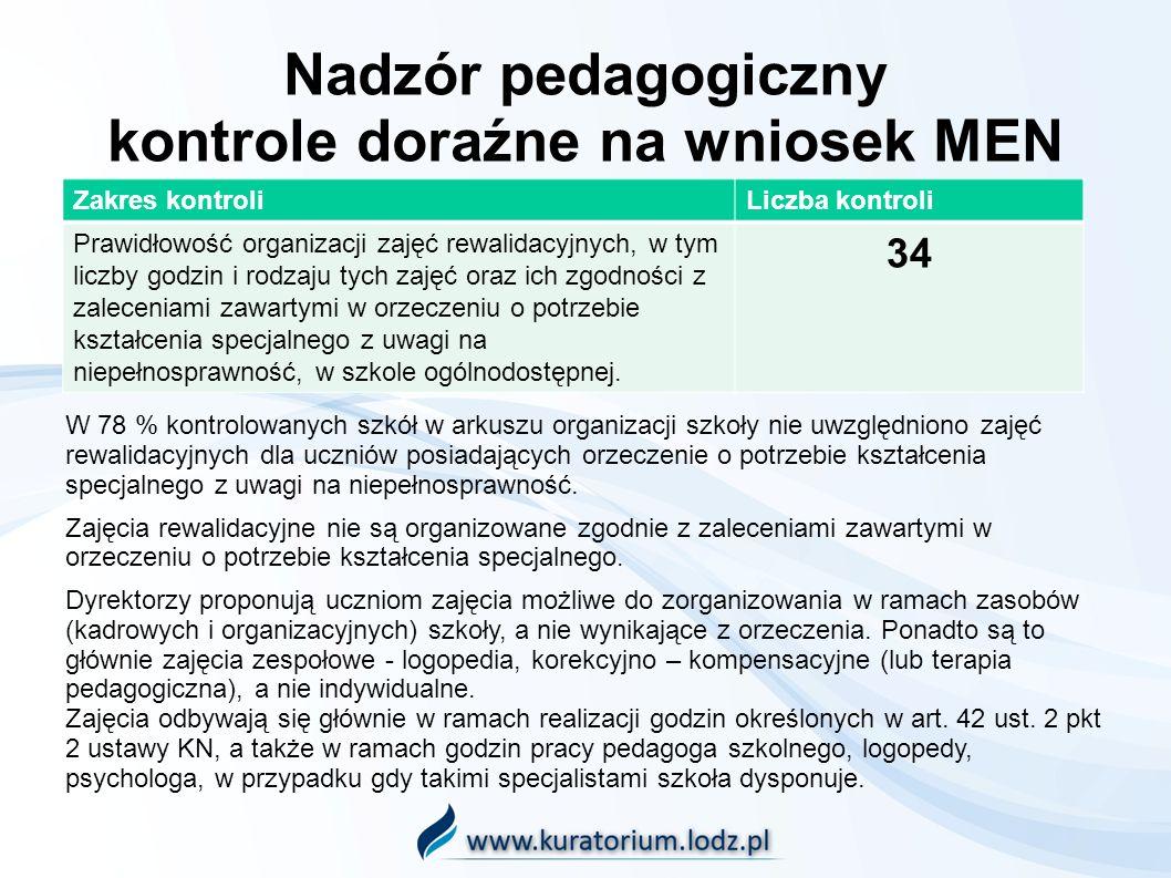 Nadzór pedagogiczny kontrole doraźne na wniosek MEN Zakres kontroliLiczba kontroli Prawidłowość organizacji zajęć rewalidacyjnych, w tym liczby godzin i rodzaju tych zajęć oraz ich zgodności z zaleceniami zawartymi w orzeczeniu o potrzebie kształcenia specjalnego z uwagi na niepełnosprawność, w szkole ogólnodostępnej.