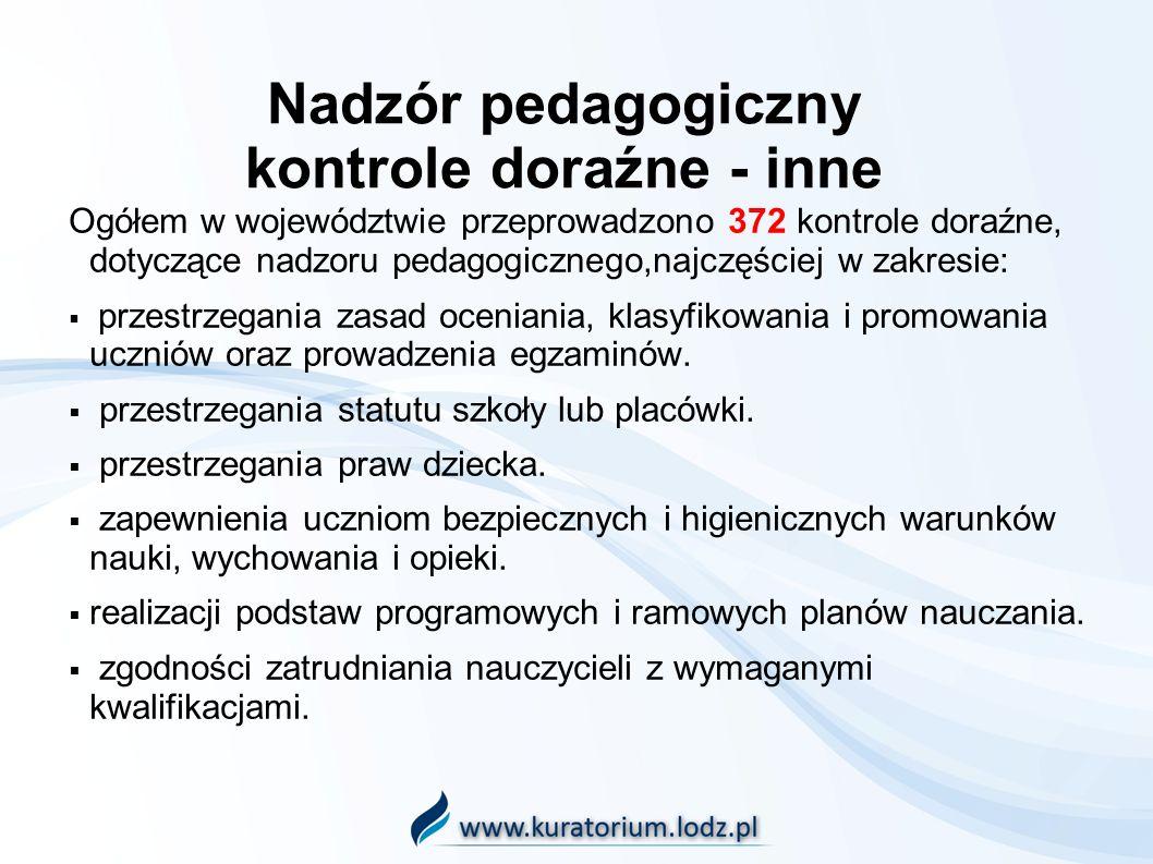 Nadzór pedagogiczny kontrole doraźne - inne Ogółem w województwie przeprowadzono 372 kontrole doraźne, dotyczące nadzoru pedagogicznego,najczęściej w zakresie: przestrzegania zasad oceniania, klasyfikowania i promowania uczniów oraz prowadzenia egzaminów.