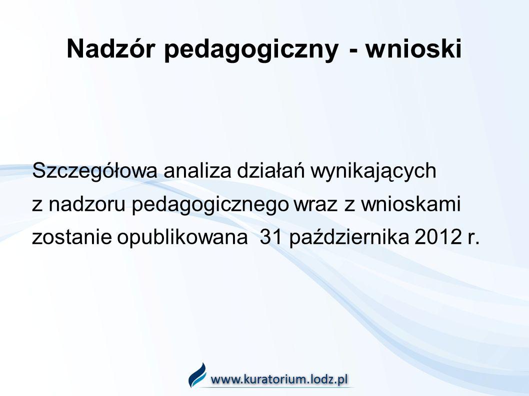 Nadzór pedagogiczny - wnioski Szczegółowa analiza działań wynikających z nadzoru pedagogicznego wraz z wnioskami zostanie opublikowana 31 października