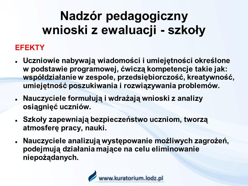 Nadzór pedagogiczny wnioski z ewaluacji - szkoły EFEKTY Uczniowie nabywają wiadomości i umiejętności określone w podstawie programowej, ćwiczą kompetencje takie jak: współdziałanie w zespole, przedsiębiorczość, kreatywność, umiejętność poszukiwania i rozwiązywania problemów.