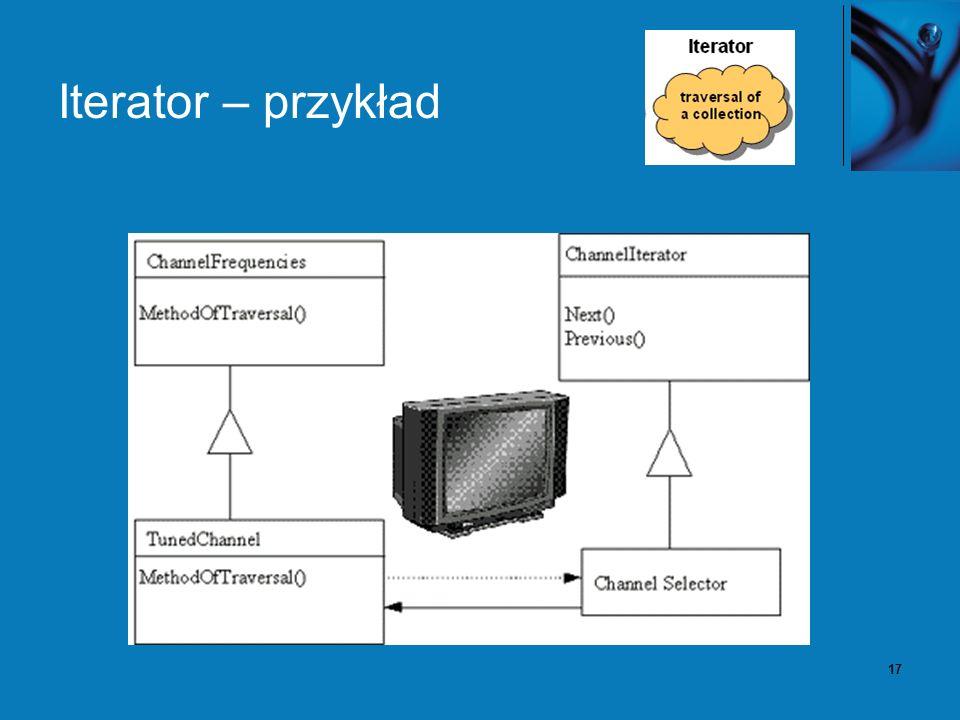17 Iterator – przykład