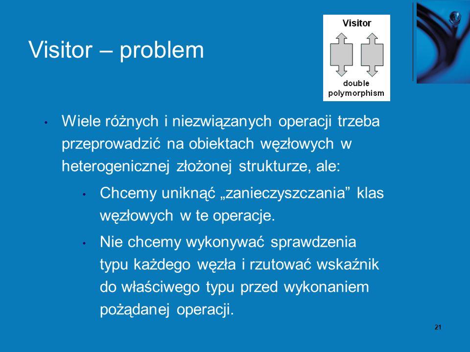 21 Visitor – problem Wiele różnych i niezwiązanych operacji trzeba przeprowadzić na obiektach węzłowych w heterogenicznej złożonej strukturze, ale: Ch