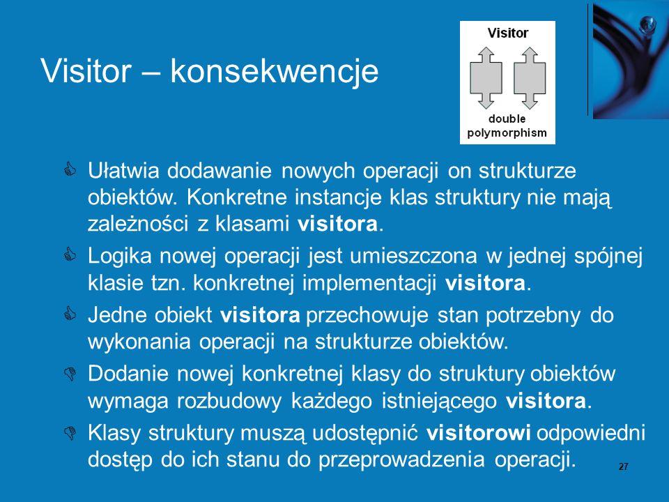 27 Visitor – konsekwencje Ułatwia dodawanie nowych operacji on strukturze obiektów. Konkretne instancje klas struktury nie mają zależności z klasami v
