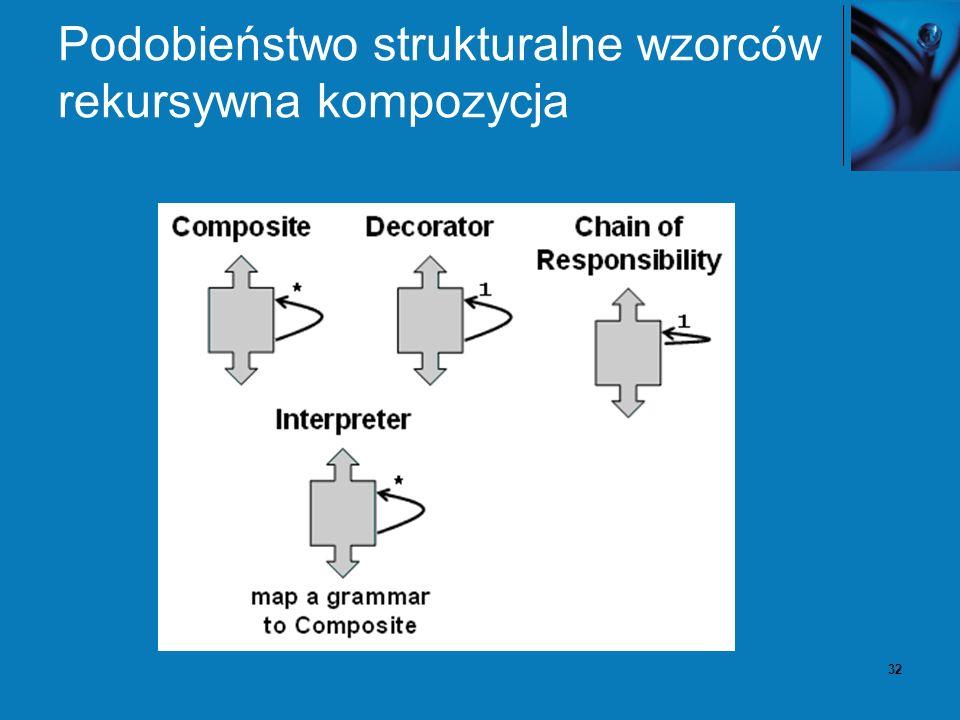 32 Podobieństwo strukturalne wzorców rekursywna kompozycja
