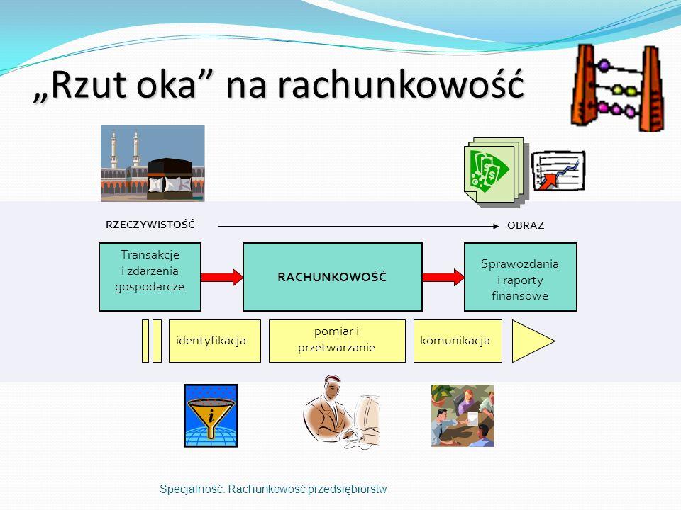 Opiekun specjalności Rachunkowość Przedsiębiorstw Dr Halina Waniak-Michalak Katedra Rachunkowości Pok.