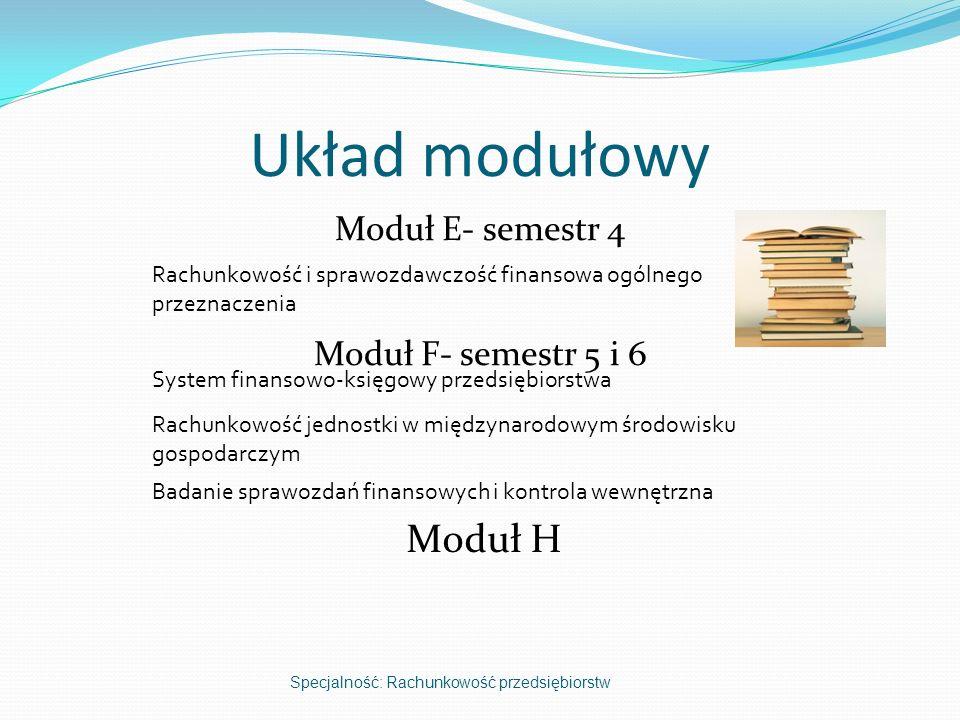 Układ modułowy Moduł E- semestr 4 Moduł F- semestr 5 i 6 Specjalność: Rachunkowość przedsiębiorstw Rachunkowość i sprawozdawczość finansowa ogólnego p