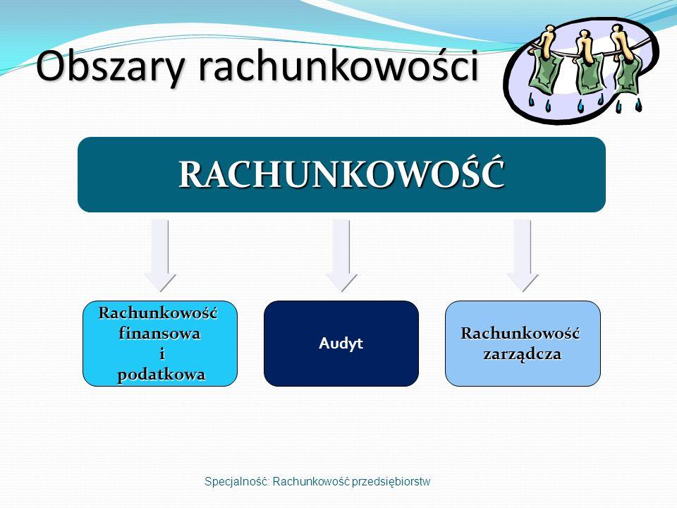 Obszary rachunkowości Specjalność: Rachunkowość przedsiębiorstw RACHUNKOWOŚĆ AudytRachunkowośćfinansowa i podatkowa podatkowaRachunkowośćzarządcza