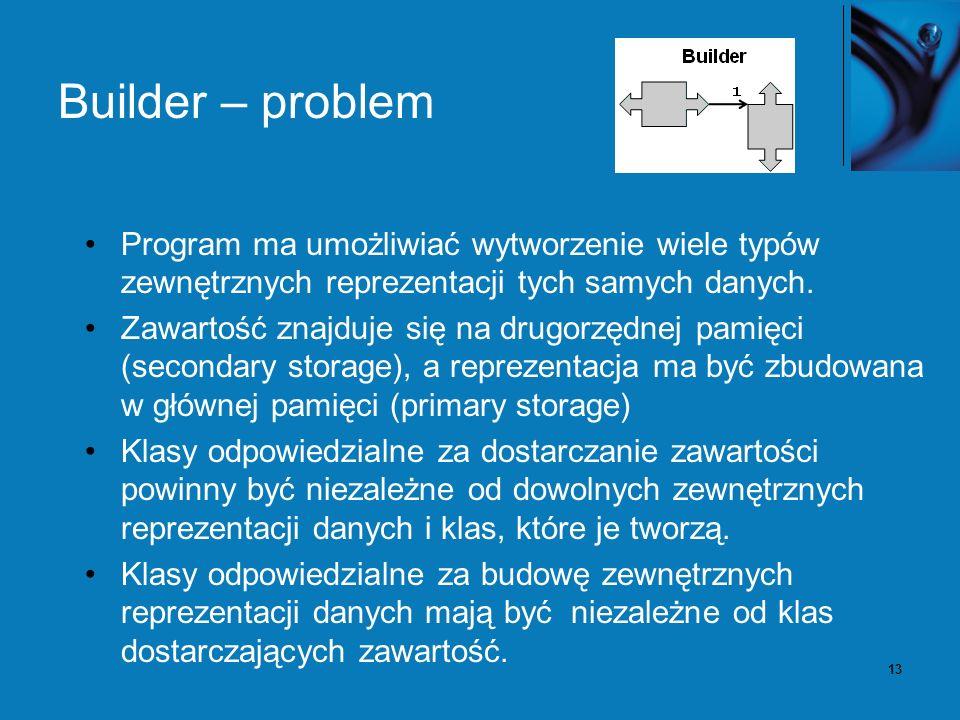 13 Builder – problem Program ma umożliwiać wytworzenie wiele typów zewnętrznych reprezentacji tych samych danych. Zawartość znajduje się na drugorzędn