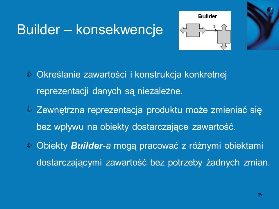 16 Builder – konsekwencje Określanie zawartości i konstrukcja konkretnej reprezentacji danych są niezależne. Zewnętrzna reprezentacja produktu może zm