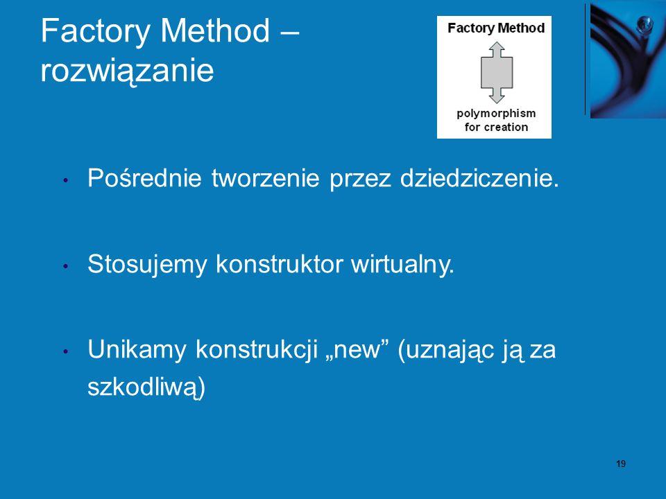 19 Factory Method – rozwiązanie Pośrednie tworzenie przez dziedziczenie. Stosujemy konstruktor wirtualny. Unikamy konstrukcji new (uznając ją za szkod