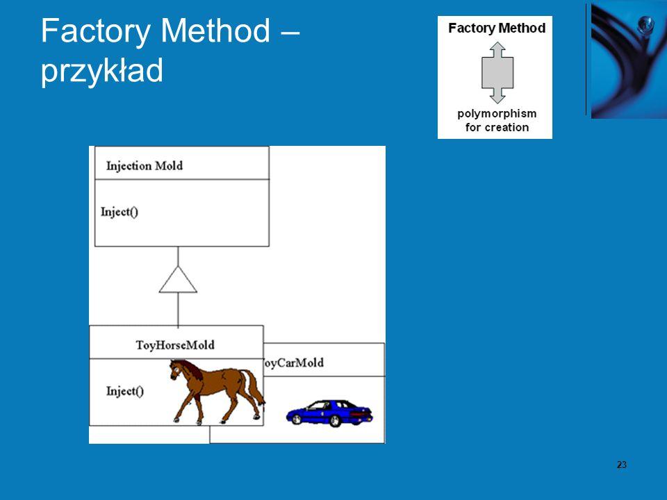 23 Factory Method – przykład