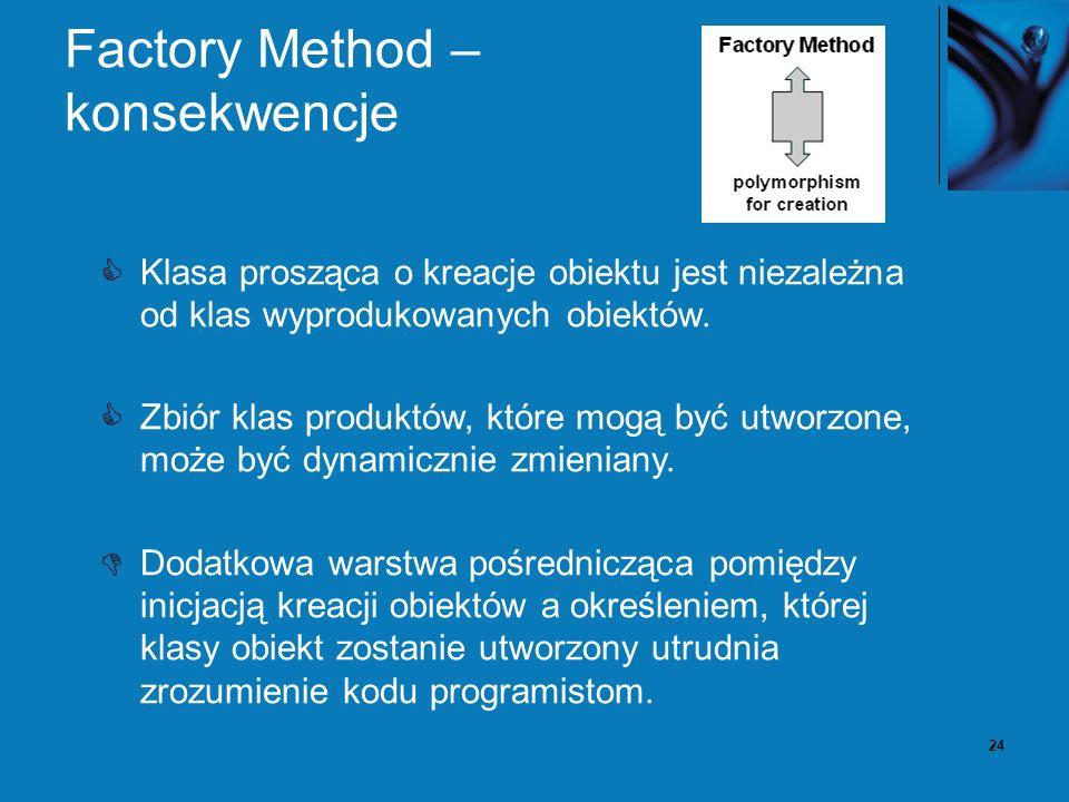 24 Factory Method – konsekwencje Klasa prosząca o kreacje obiektu jest niezależna od klas wyprodukowanych obiektów. Zbiór klas produktów, które mogą b