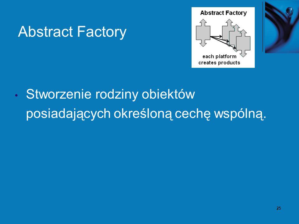 25 Abstract Factory Stworzenie rodziny obiektów posiadających określoną cechę wspólną.