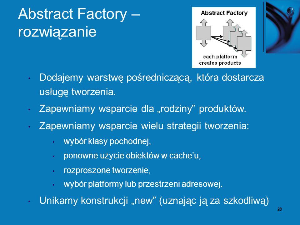 28 Abstract Factory – rozwiązanie Dodajemy warstwę pośredniczącą, która dostarcza usługę tworzenia. Zapewniamy wsparcie dla rodziny produktów. Zapewni