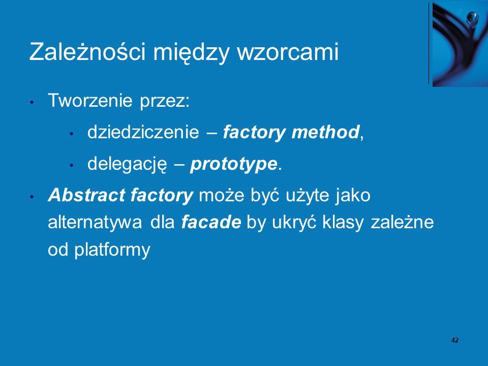 42 Zależności między wzorcami Tworzenie przez: dziedziczenie – factory method, delegację – prototype. Abstract factory może być użyte jako alternatywa