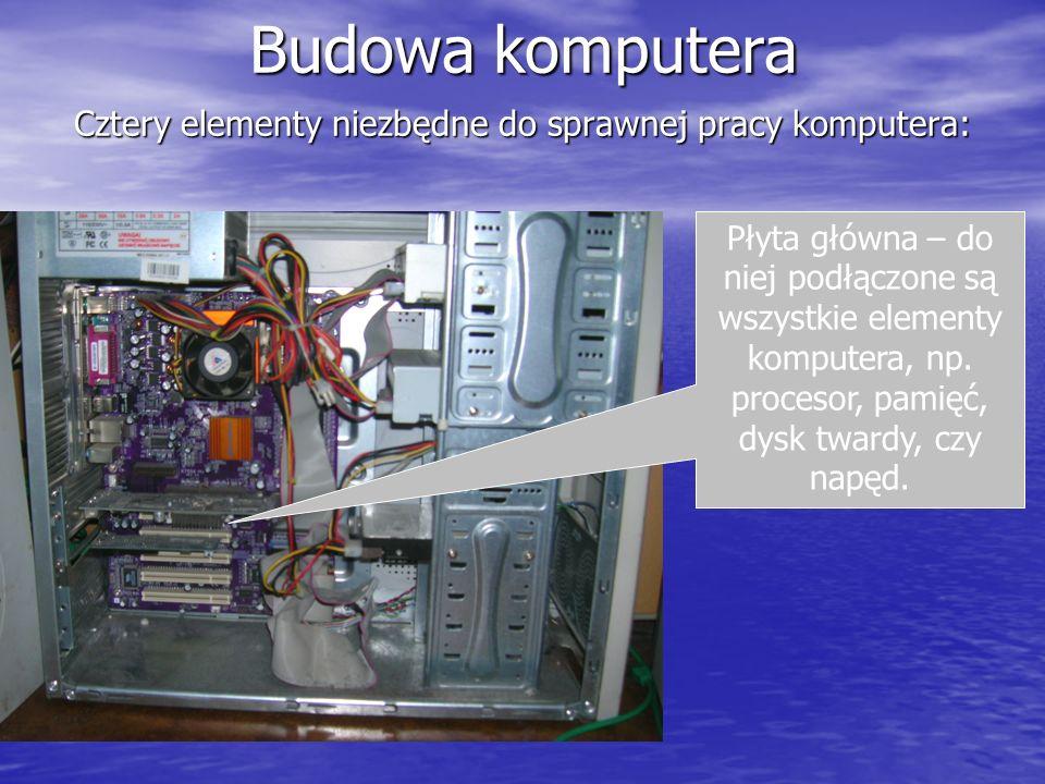 Budowa komputera Cztery elementy niezbędne do sprawnej pracy komputera: Procesor – wykonuje wszystkie konieczne obliczenia, koordynuje pracę komputera.