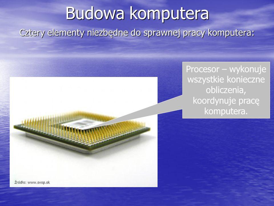 Budowa komputera Cztery elementy niezbędne do sprawnej pracy komputera: Procesor – wykonuje wszystkie konieczne obliczenia, koordynuje pracę komputera