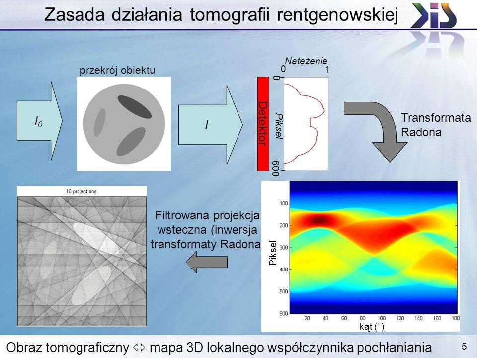 5 przekrój obiektu Zasada działania tomografii rentgenowskiej I0 I0 I Detektor 0 1 Natężenie Piksel Filtrowana projekcja wsteczna (inwersja transforma