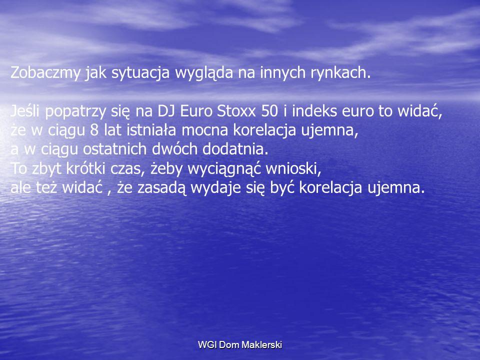 Zobaczmy jak sytuacja wygląda na innych rynkach. Jeśli popatrzy się na DJ Euro Stoxx 50 i indeks euro to widać, że w ciągu 8 lat istniała mocna korela