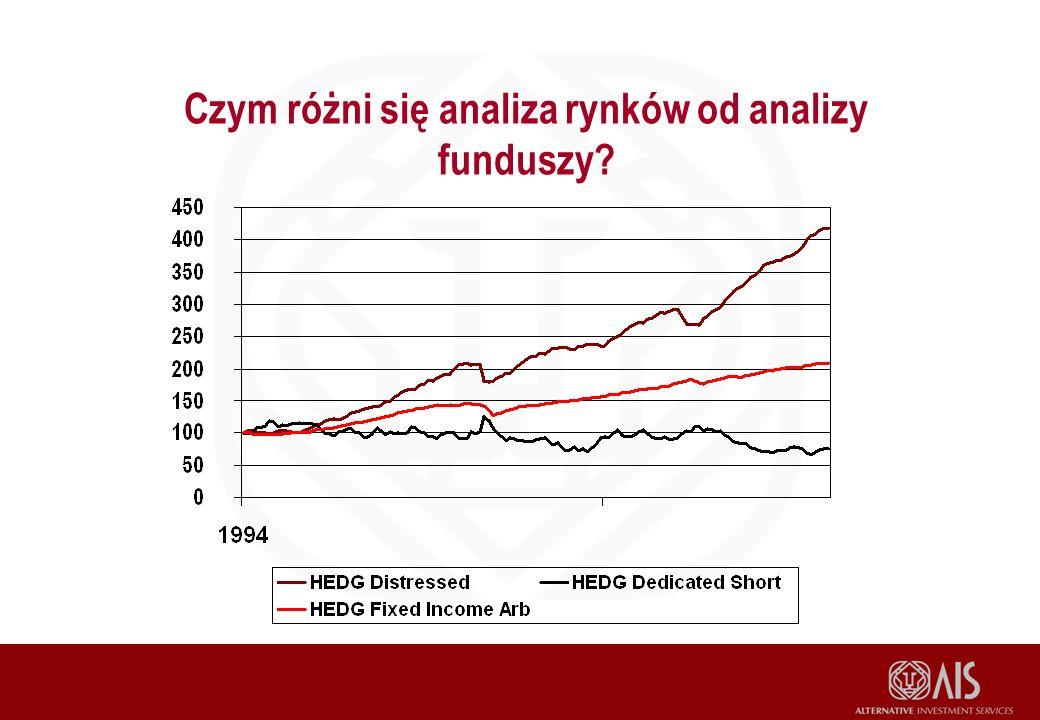 Czym różni się analiza rynków od analizy funduszy?