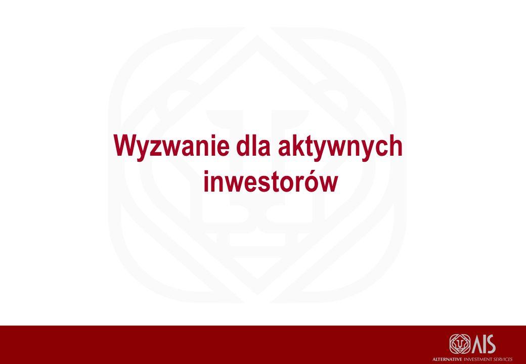 Wyzwanie dla aktywnych inwestorów