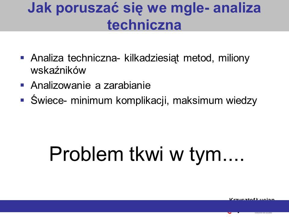 Krzysztof Łucjan Gwiazda wieczorna- skuteczność Wymagane odwrócenie trendu Brak wybicia ponad trzeci korpus składowy