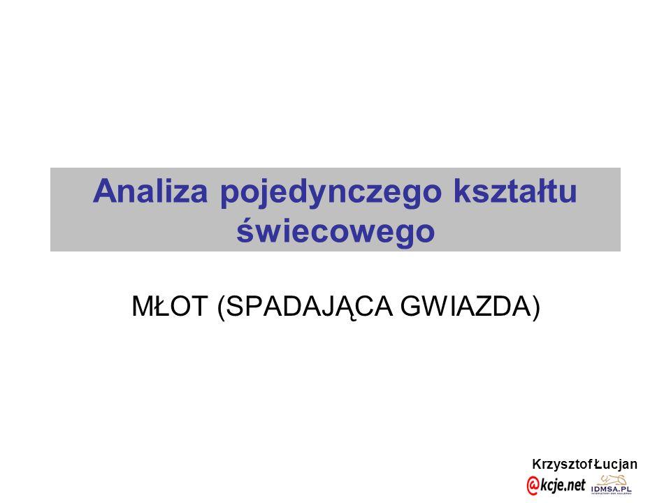 Krzysztof Łucjan Spadająca gwiazda- skuteczność Bez wejścia korpusu w rejon górnego cienia