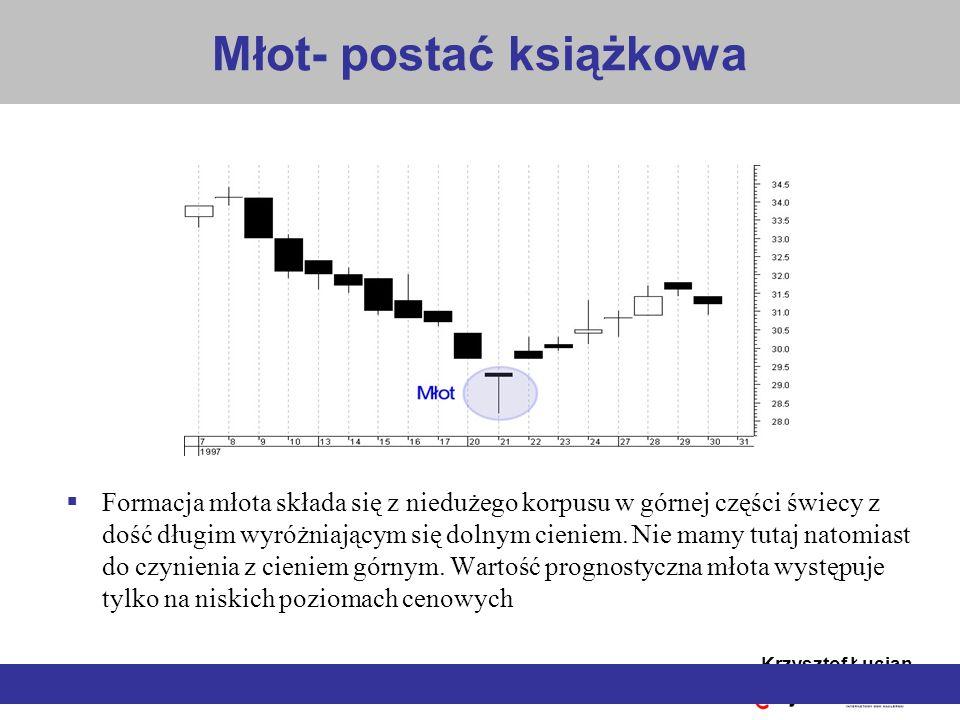 Krzysztof Łucjan Młot- skuteczność w trendach Filtr trendu- ADX, średnia 10 sesyjna 70 spółek z indeksu DAX30 oraz CAC40 Okres 1995-2004 dane dzienne Dolny cień 4 razy wysokość korpusu, brak tolerancji dla górnego cienia powyżej 0,05% korpusu
