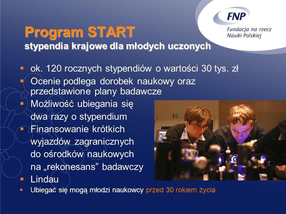 Program START stypendia krajowe dla młodych uczonych ok. 120 rocznych stypendiów o wartości 30 tys. zł Ocenie podlega dorobek naukowy oraz przedstawio