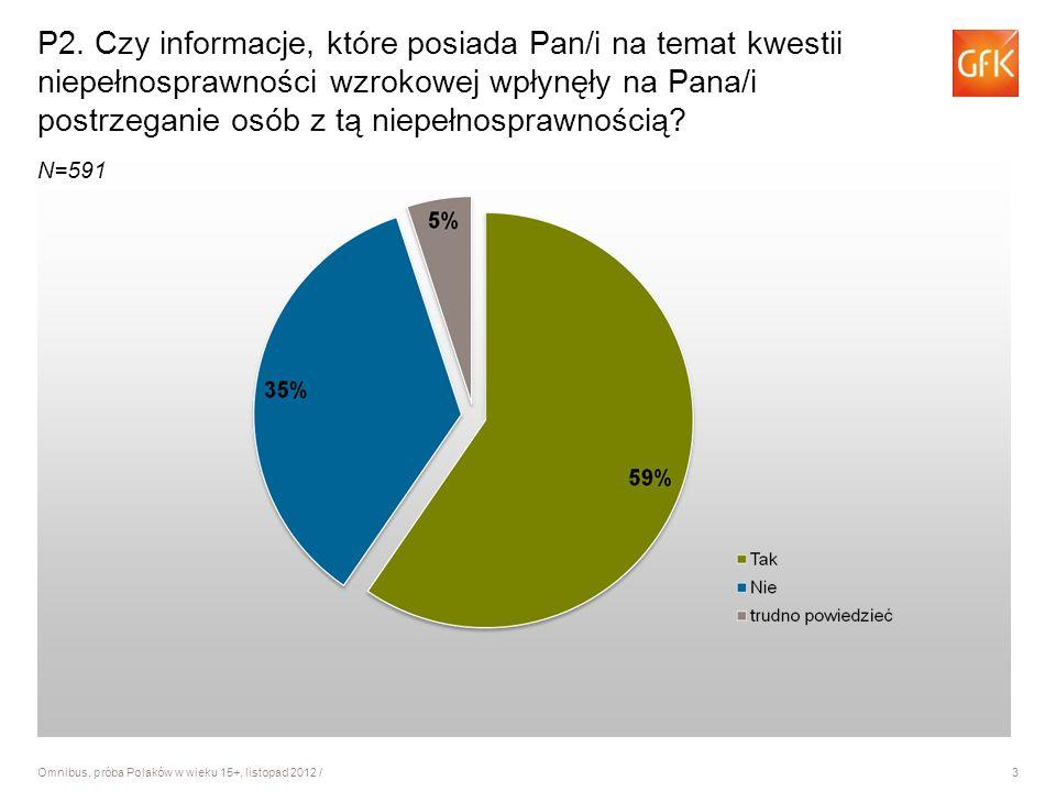 3 Omnibus, próba Polaków w wieku 15+, listopad 2012 / P2.