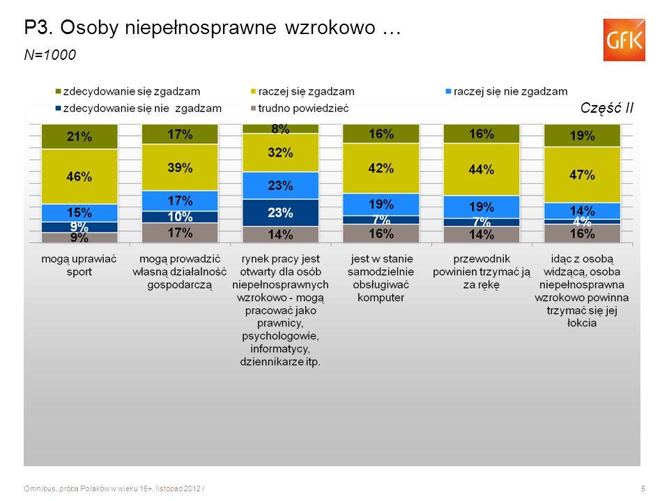 5 Omnibus, próba Polaków w wieku 15+, listopad 2012 / P3.