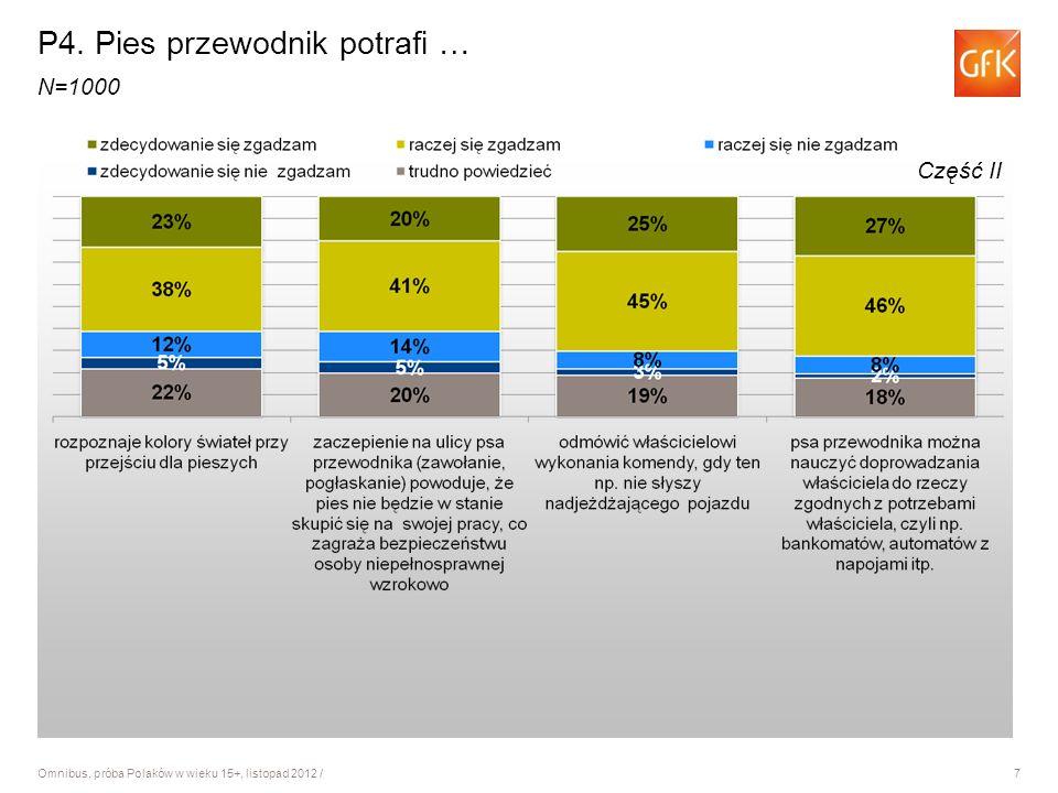 7 Omnibus, próba Polaków w wieku 15+, listopad 2012 / P4. Pies przewodnik potrafi … N=1000 Część II