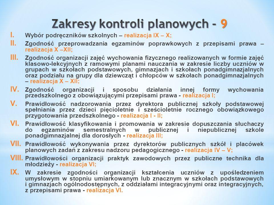 I. Wybór podręczników szkolnych – realizacja IX – X; II. Zgodność przeprowadzania egzaminów poprawkowych z przepisami prawa – realizacja X –XII; III.