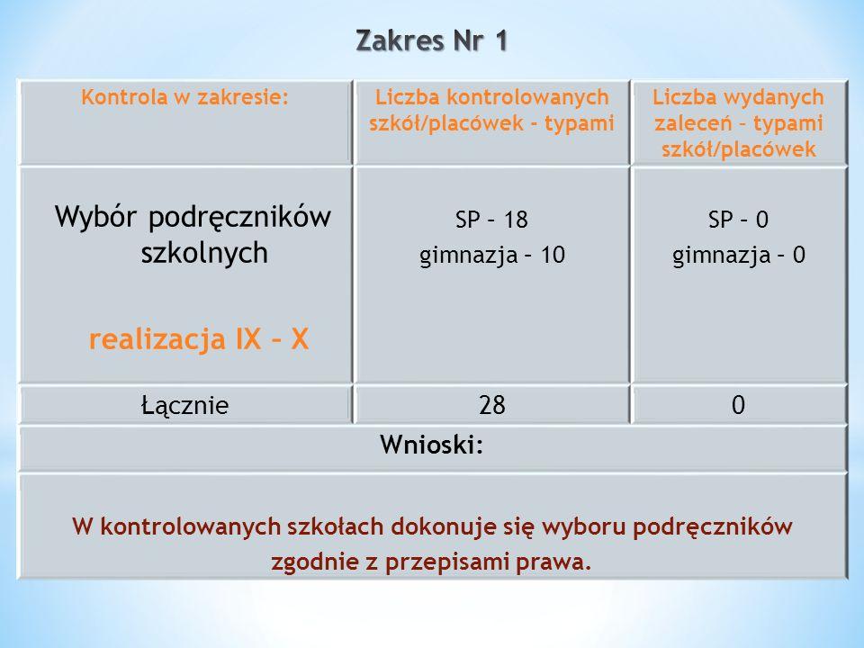 Kontrola w zakresie:Liczba kontrolowanych szkół/placówek - typami Liczba wydanych zaleceń – typami szkół/placówek Wybór podręczników szkolnych realiza