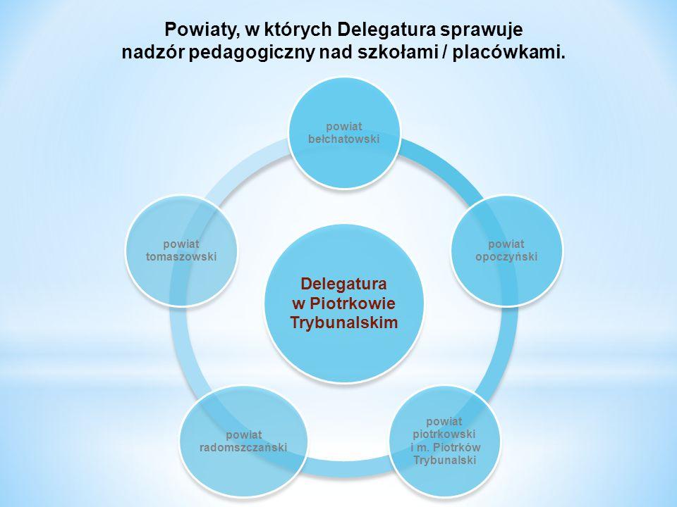 Organizacja kontroli przeprowadzanych w szkołach i placówkach Kontrola przeprowadzana jest przez osobę lub zespół wyznaczony przez Łódzkiego Kuratora Oświaty lub dyrektora Delegatury zgodnie z posiadanym przez niego pełnomocnictwem.