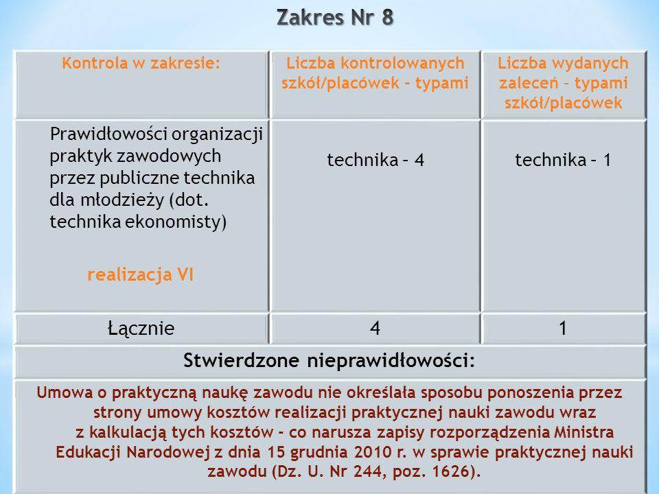 Kontrola w zakresie:Liczba kontrolowanych szkół/placówek - typami Liczba wydanych zaleceń – typami szkół/placówek Prawidłowości organizacji praktyk za