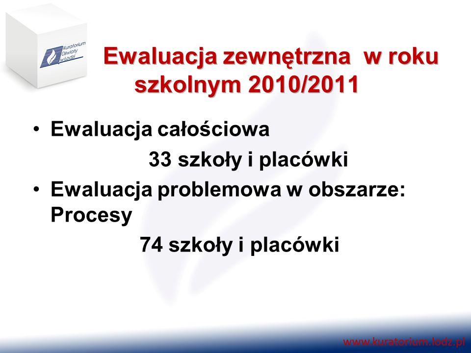 Ewaluacja całościowa 33 szkoły i placówki Ewaluacja problemowa w obszarze: Procesy 74 szkoły i placówki