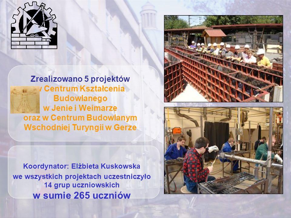 Koordynator: Elżbieta Kuskowska we wszystkich projektach uczestniczyło 14 grup uczniowskich w sumie 265 uczniów Zrealizowano 5 projektów w Centrum Ksz