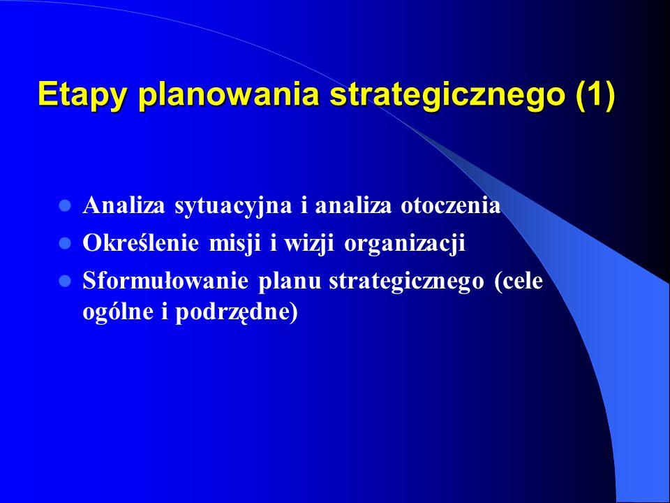 Etapy planowania strategicznego (1) Analiza sytuacyjna i analiza otoczenia Określenie misji i wizji organizacji Sformułowanie planu strategicznego (cele ogólne i podrzędne)