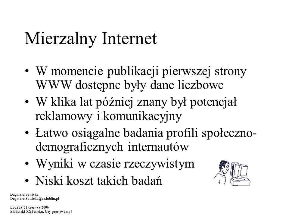 Mierzalny Internet W momencie publikacji pierwszej strony WWW dostępne były dane liczbowe W klika lat później znany był potencjał reklamowy i komunikacyjny Łatwo osiągalne badania profili społeczno- demograficznych internautów Wyniki w czasie rzeczywistym Niski koszt takich badań Dagmara Sawicka Dagmara.Sawicka@ar.lublin.pl Łódź 19-21 czerwca 2006 Biblioteki XXI wieku.