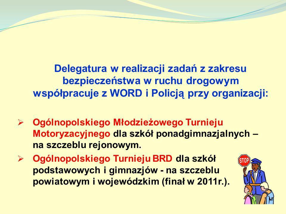 Delegatura w realizacji zadań z zakresu bezpieczeństwa w ruchu drogowym współpracuje z WORD i Policją przy organizacji: Ogólnopolskiego Młodzieżowego