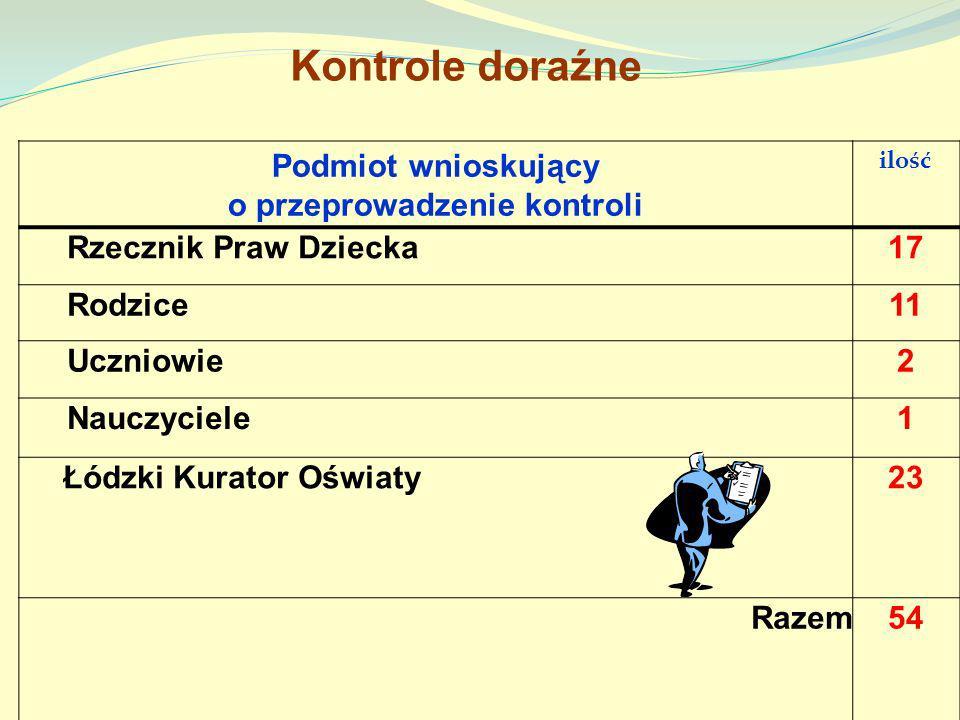 Ranking Liceów Ogólnokształcących – rok 2011 M w woj.